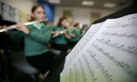 cursuri muzica