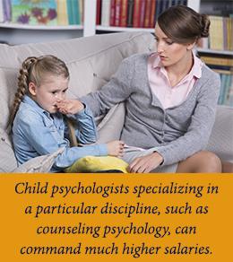 psiholog pediatru