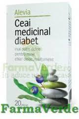 ceai diabet